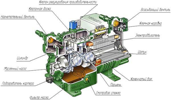 Давление для пескоструя: какое нужно и как работает аппарат?