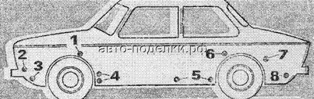 Электрохимическая защита кузова автомобиля от коррозии