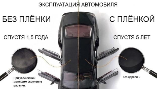 Антигравийная пленка 3М: стоит ли клеить ее на автомобиль?
