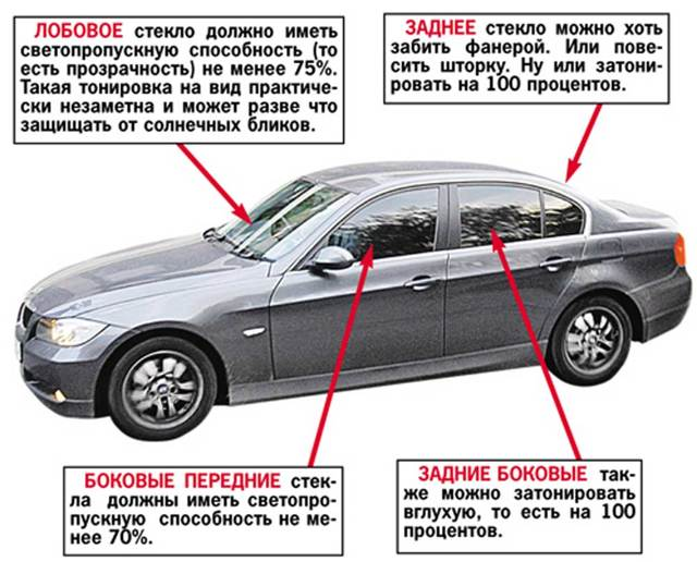 Красная тонировка стекол автомобиля