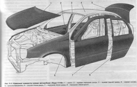 Ремонт кузова Лада Калина и его геометрия