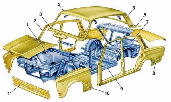 Как проверить геометрию кузова: проверка и измерение геометрии кузова